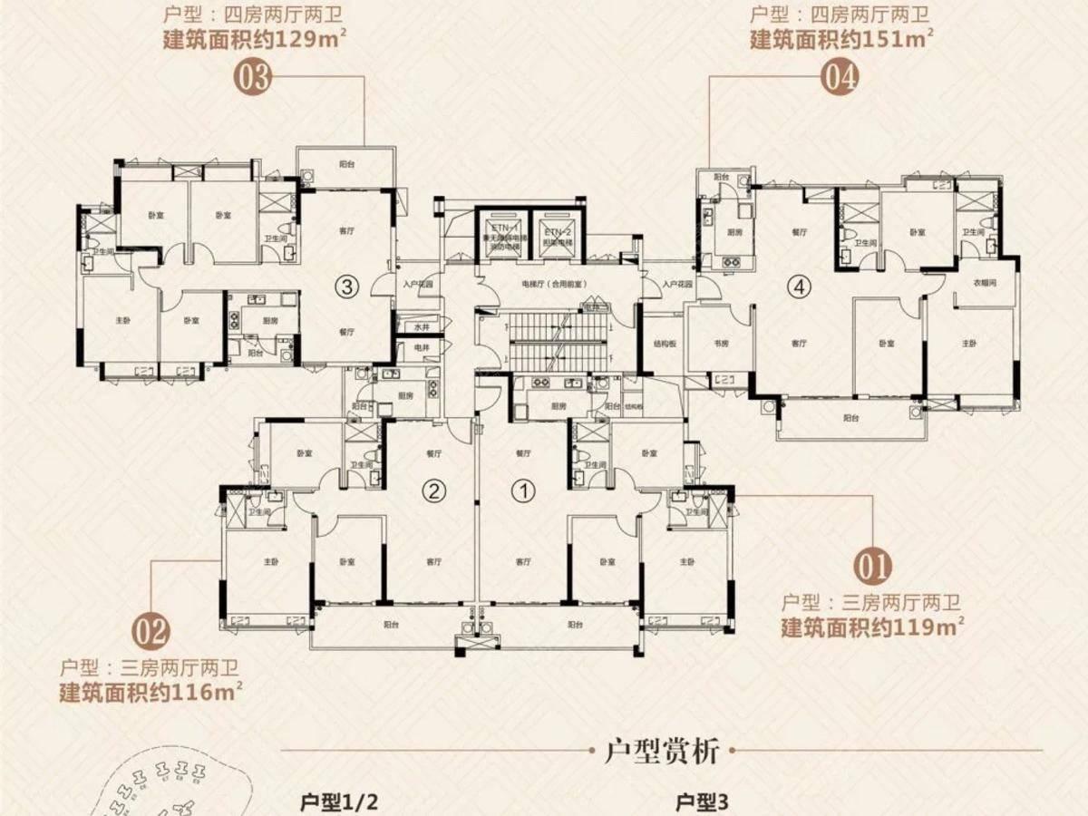 富力城3室2厅2卫户型图